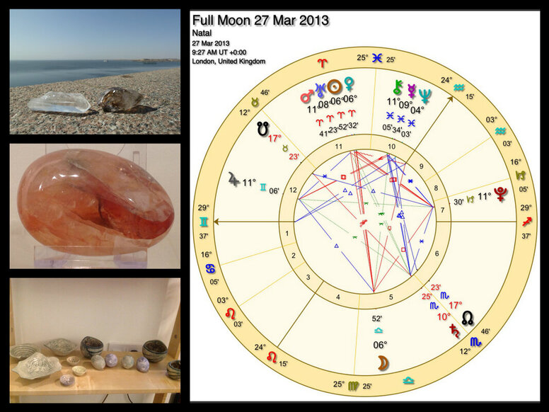 What does a yod mean in astrology reading